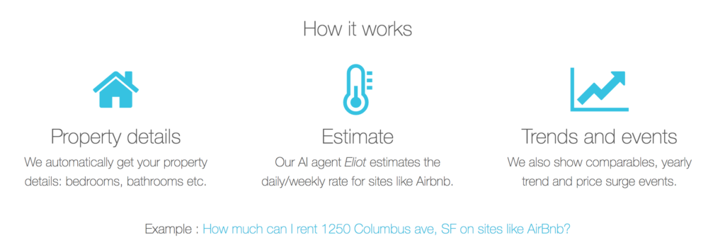 How to Automate Your Airbnb Listing to Save Time | The #1